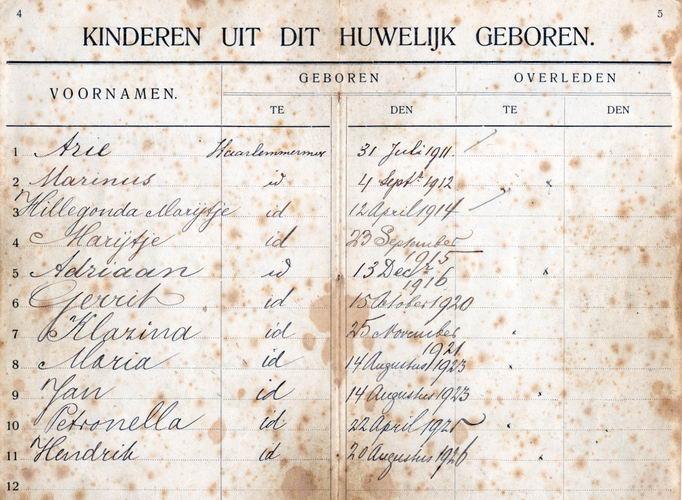 00 Wies Jan Azn 1910 Trouwboekje 04