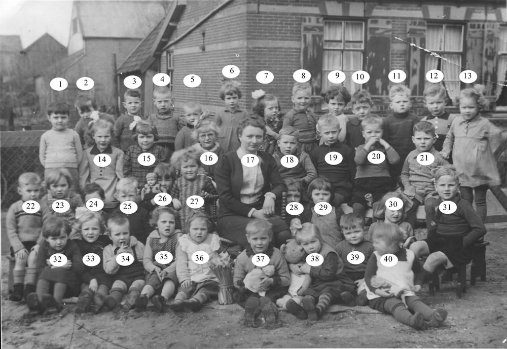 Christelijke Kleuterschool Abbenes 1944 met Jaap C Baars_Index