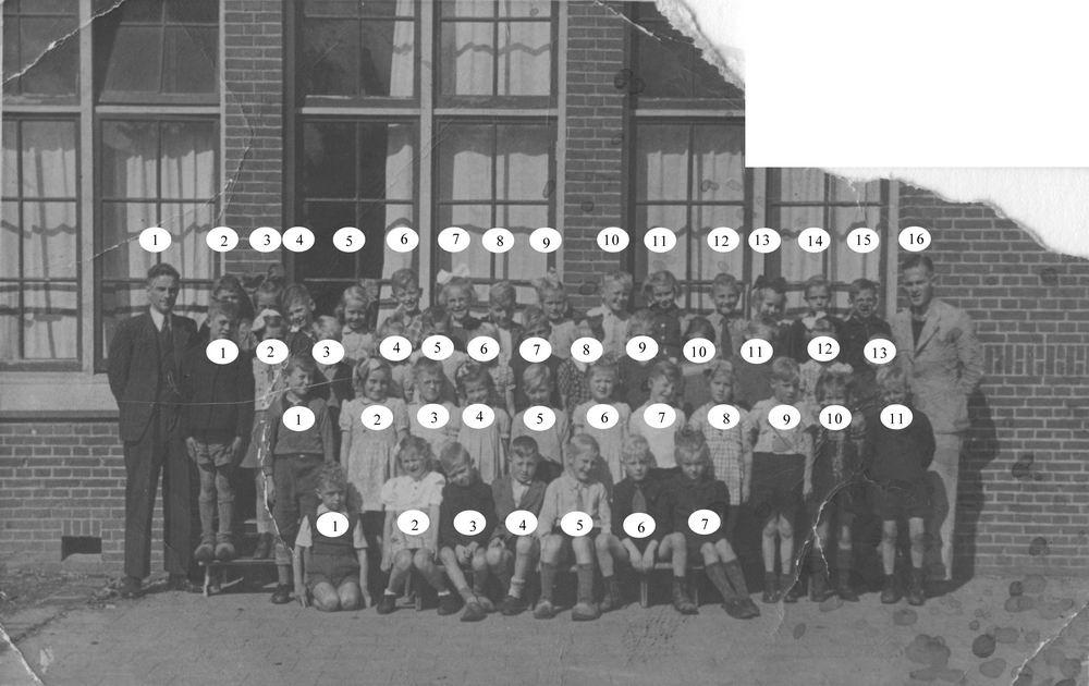 Christelijke School Hoofddorp 1948 klas 2_Index