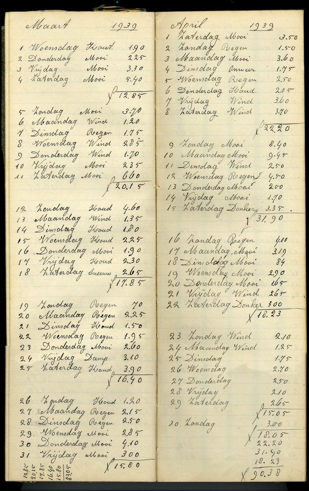 Cruquiusdijk 0078 1919-39 Kasboek Pontveer 08