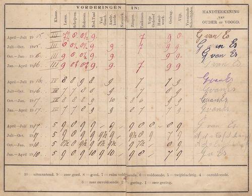Es Teunis v 1906 1913 Rapportboekje 02