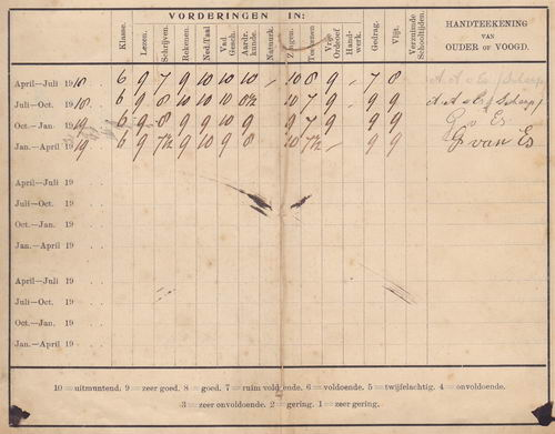 Es Teunis v 1906 1913 Rapportboekje 03