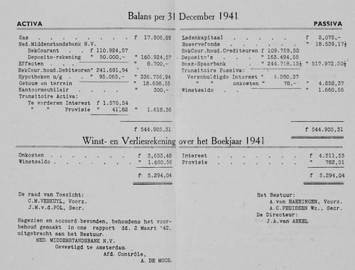 Hoofdweg W 1219 1939-41 Balansen BOAZ-Bank 01