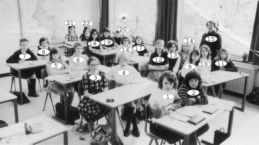 Huishoudschool Hoofddorp 1965 Klas 1b_Index