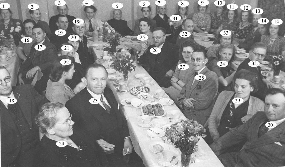 <b>ZOEKPLAATJE:</b>Millenaar-Stout Marijtje 1894 19__ op Onbekend Familiefeest 01_Index