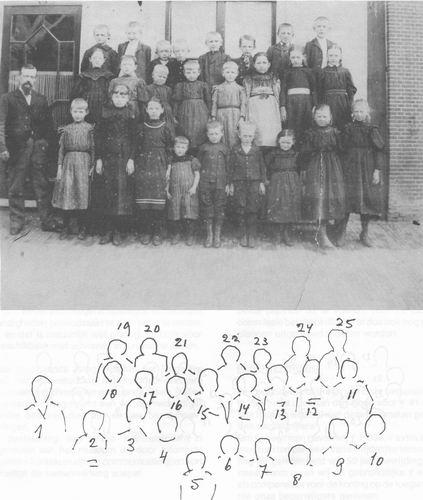 <b>ZOEKPLAATJE:</b>Onbekend Klassefoto Schoolfoto 190_ met kinderen van Es