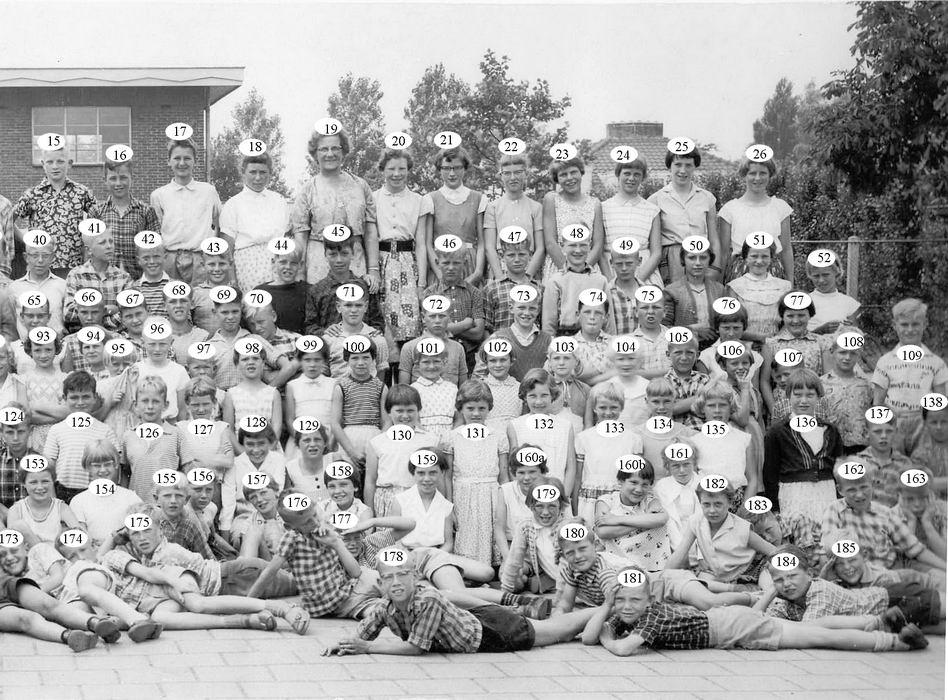 Openbare School 04 1955-60 Kon.Wilhelminaschool_Rechts_Index