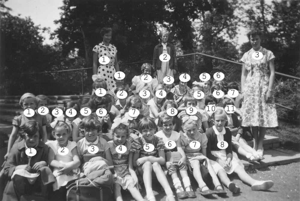 Padvinders Rijk 1955 Zaterdagmiddaggroep Kabouters Rijk_Index