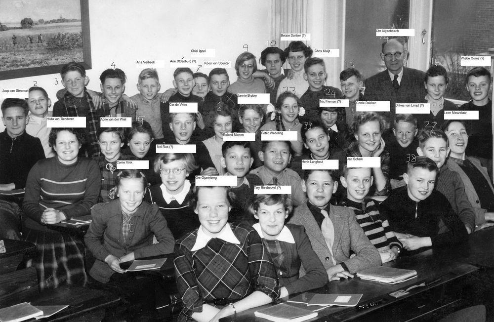Christelijke MULO Hoofddorp 1953-54 Klas 1_Namen