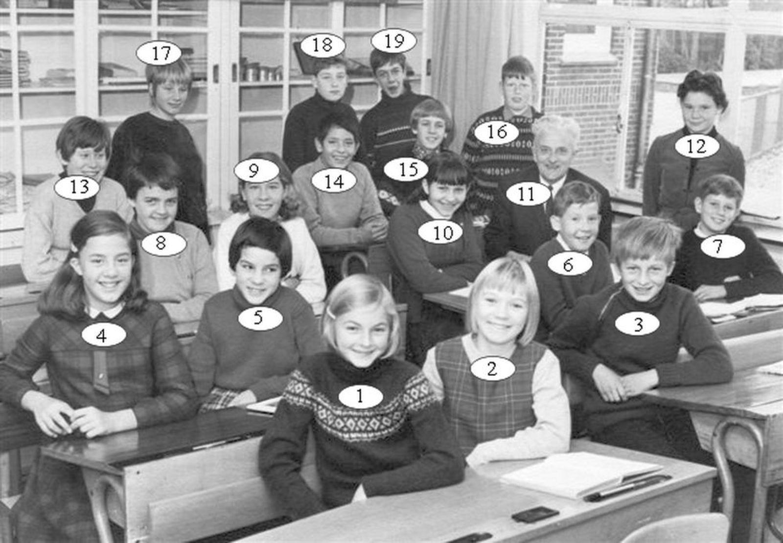 Christelijke School Hoofddorp 1966± klas 6_Index
