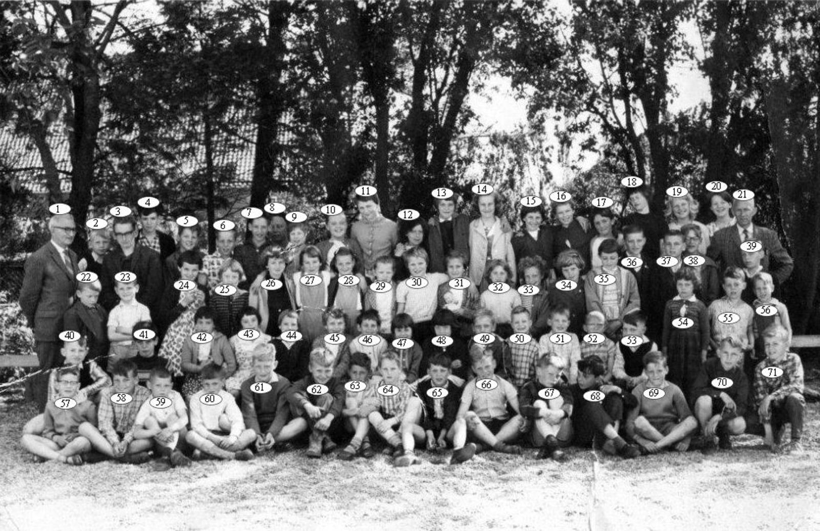 Openbare School 01 1961-62_Index