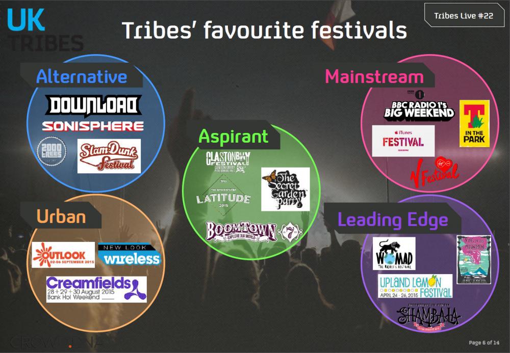 festivals6