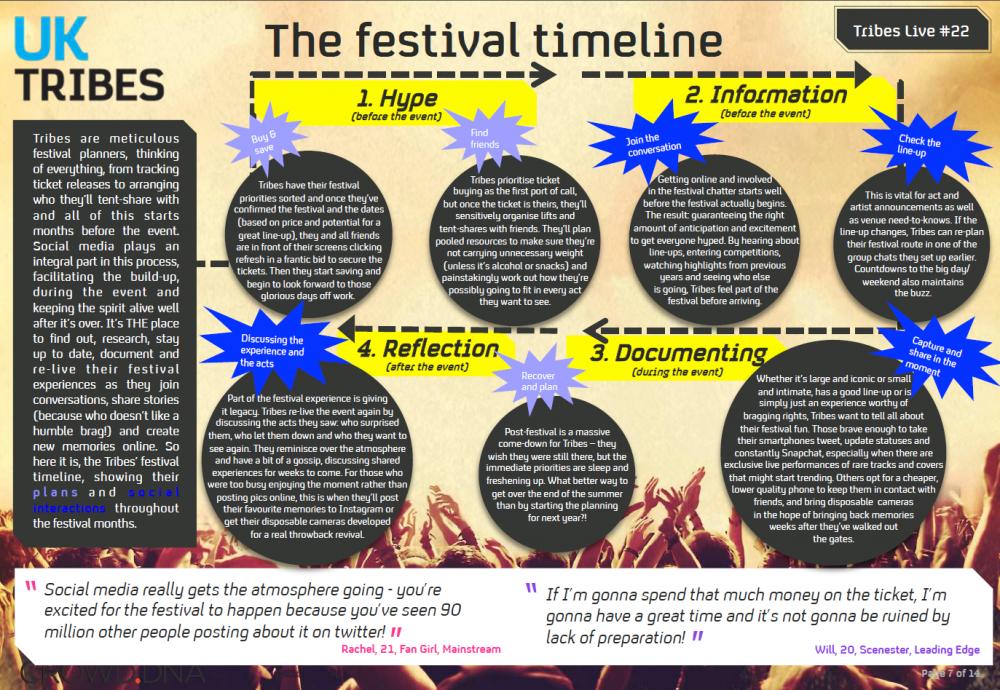 festivals7