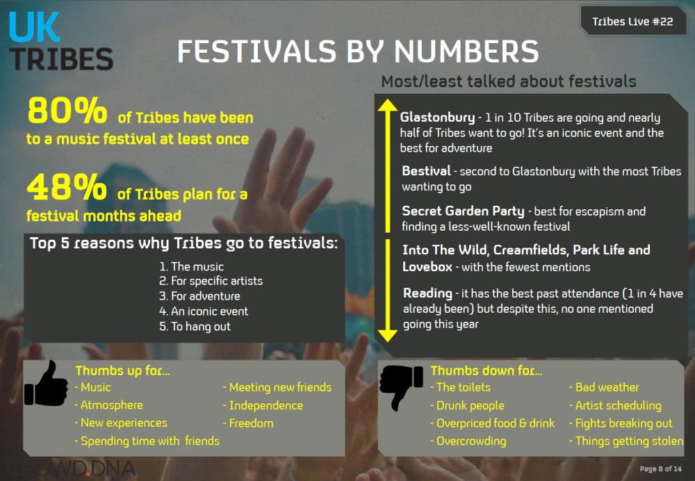 festivals8