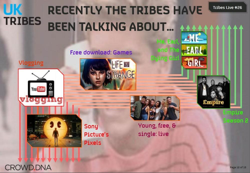 living social 12