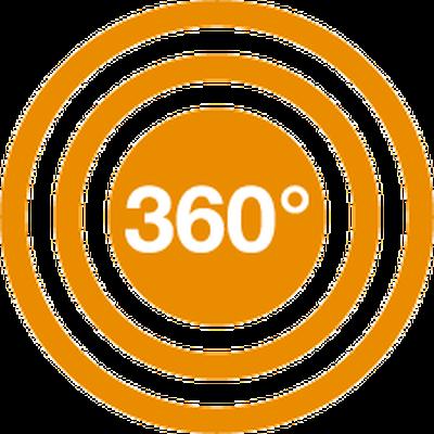 Kamerasystemer 360°