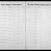 Burial Register 50 - December 1894 to November 1895