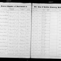 Burial Register 56 - February 1901 to March 1902