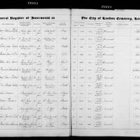 Burial Register 26 - January 1875 to August 1875