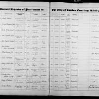 Burial Register 77 - March 1933 to December 1934