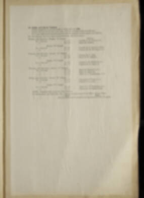 Routine Orders - June 1918 - April 1919 - Page 173