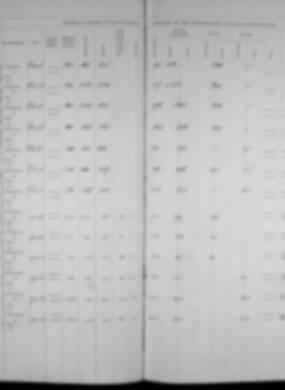 TW Parkinson - Register Entry