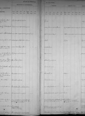 Royal Military College (RMC) Cadet Register - Volume 1 (1806 - 1864) War Office 151
