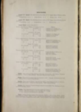 Routine Orders - June 1917 - June 1918 - Page 304