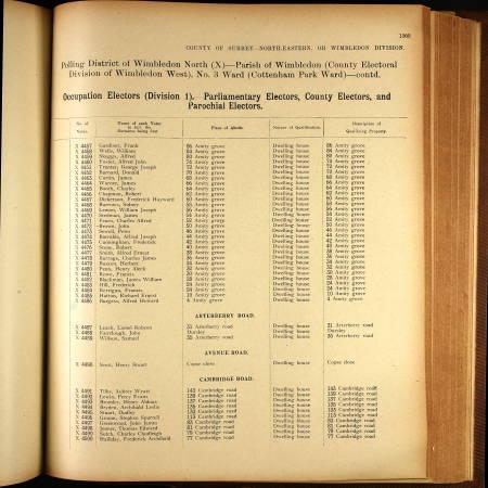 F Kerrigan Electors' list