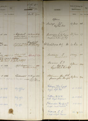 Royal Military College (RMC) Staff Register - (1802 - 1939)