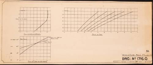 Paravane design p54