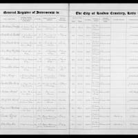 Burial Register 61 - May 1907 to November 1908