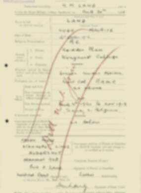 RMC Form 18A Personal Detail Sheets Aug 1935 Intake - page 128