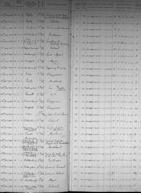 Royal Military Academy (RMA) Woolwich Cadet Register - Volume 8 (1901 - 1916) War Office 149