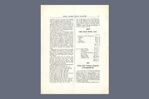 April 1918 - Page 11