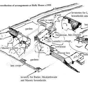 Holly House Farm Diagram, Grenoside