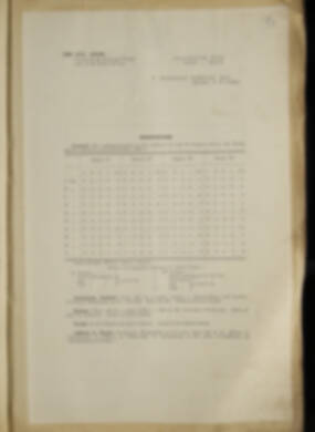Routine Orders - June 1918 - April 1919 - Page 195
