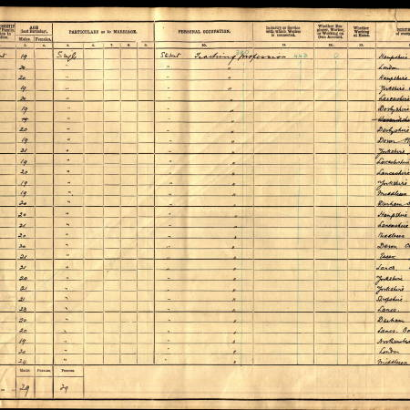 Earl Scoones census record 1911 Isleworth