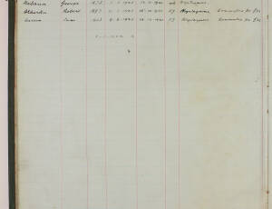 Industrial Disease Register 1920 - 1926(e)