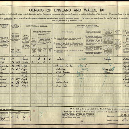 1911 Census - Alan Cottage, Wimbledon