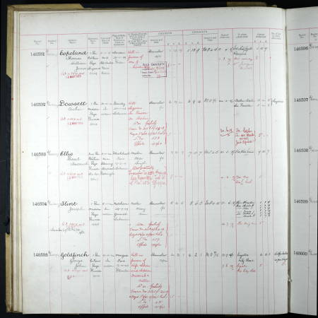 Register of Soldiers' Effects Extract for Alfred Joseph Flint