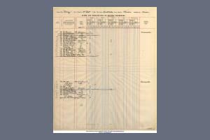 Passenger List Extract for Private Basil Guy Fawcett