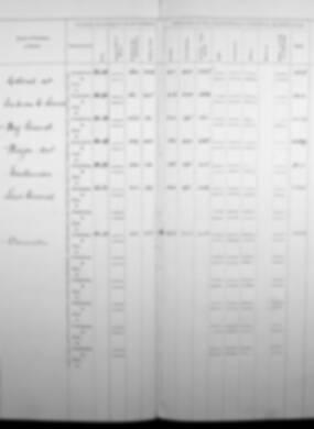 Cadet Charles Shafto - Register Entry