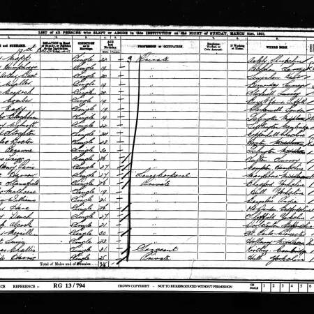 Extract from the 1901 Census for the 19th Hussars of the Line, at Canterbury Barracks