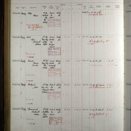 Register of Soldiers' Effects - Sergeant John Pridgeon