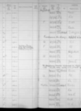 Cadet Niel Rimington - Register Entry