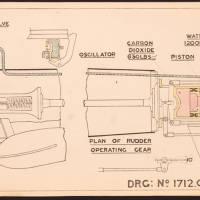 Paravane design p18