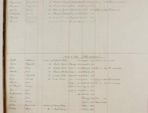 Widows Register 1882 - 1896