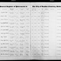 Burial Registers January 1930 to December 1939