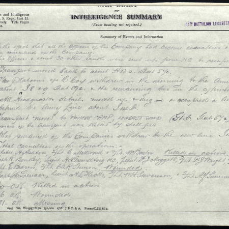 War Diary - Leicestershire Regiment